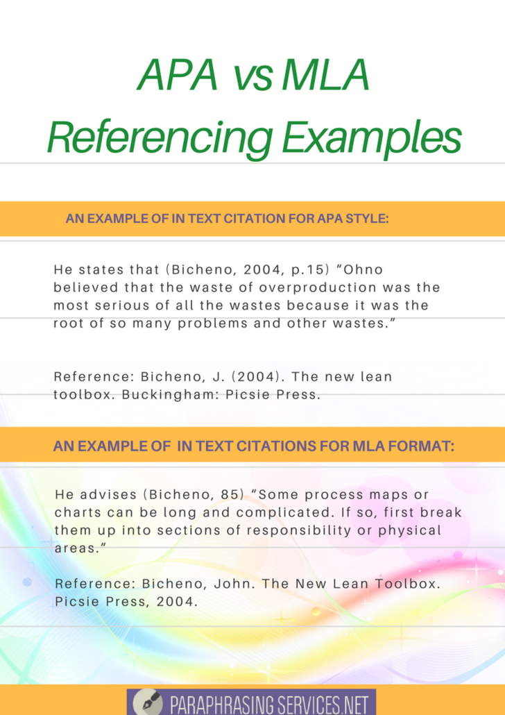 See The Difference With These Apa Vs Mla Citation Examples And Learn How To Do Them Properly Check Th College Essay Topics College Writing Teaching Literature