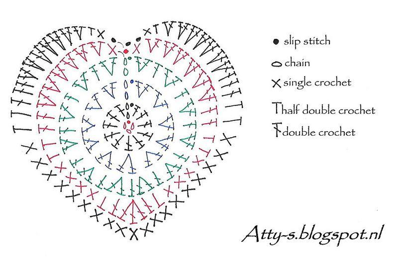 Crochet Heart diagram   patrones   Pinterest   Ganchillo, Tejido y ...