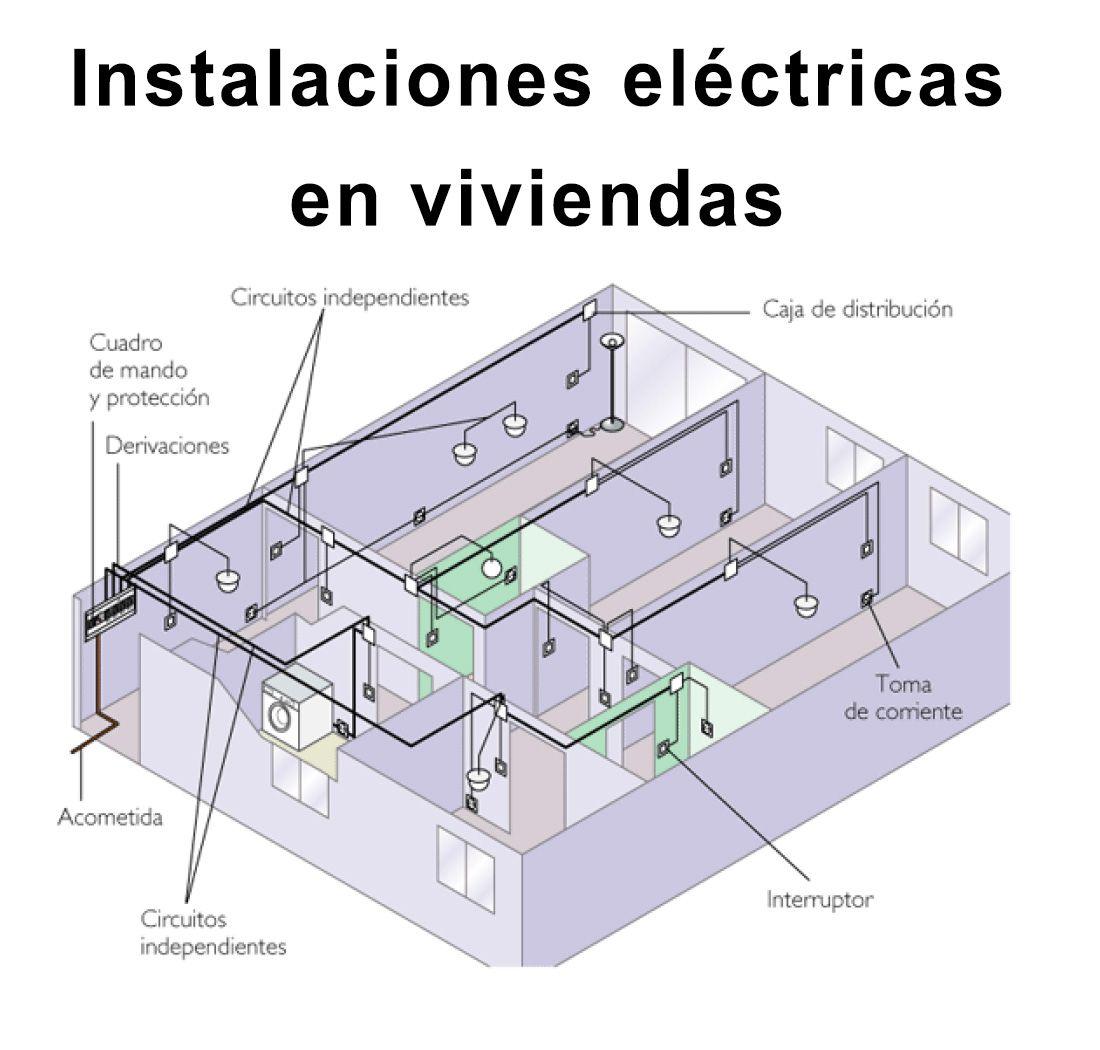Instalaciones Eléctricas En Viviendas Instalaciones Electricas En Viviendas Instalación Electrica Plano Instalacion Electrica