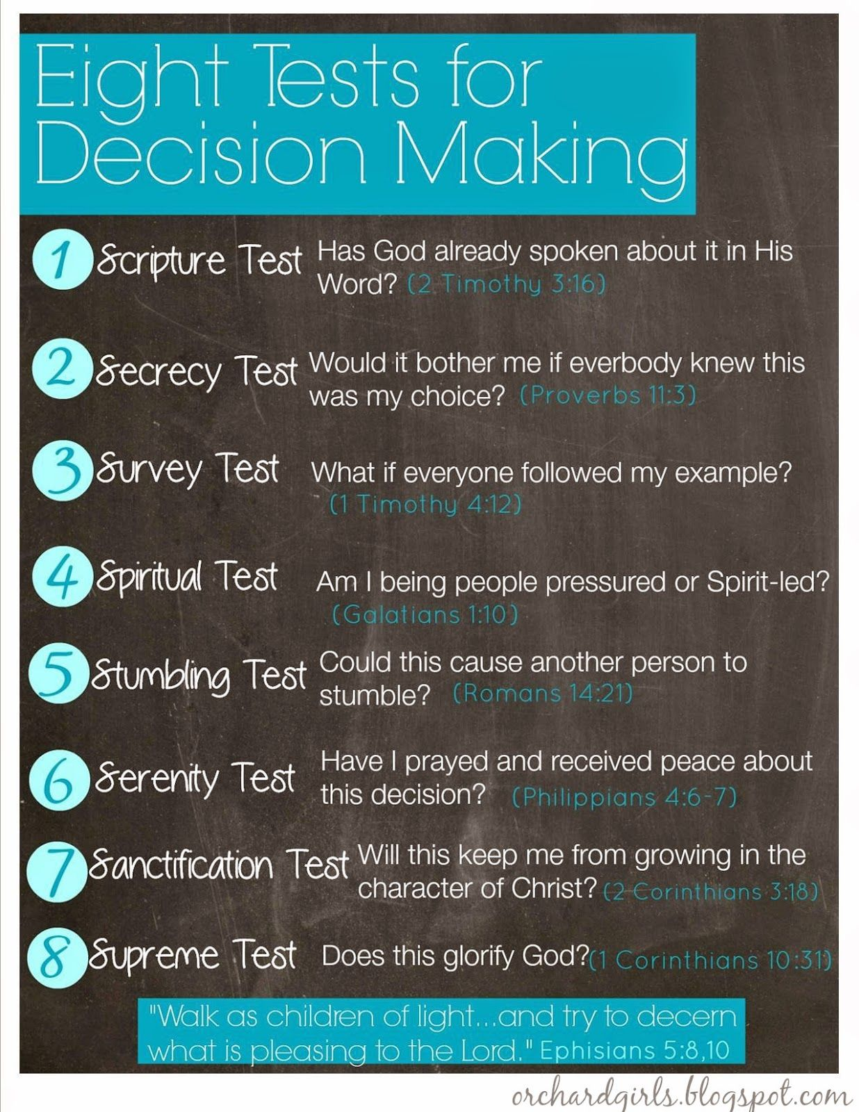 Eight Tests For Decision Making