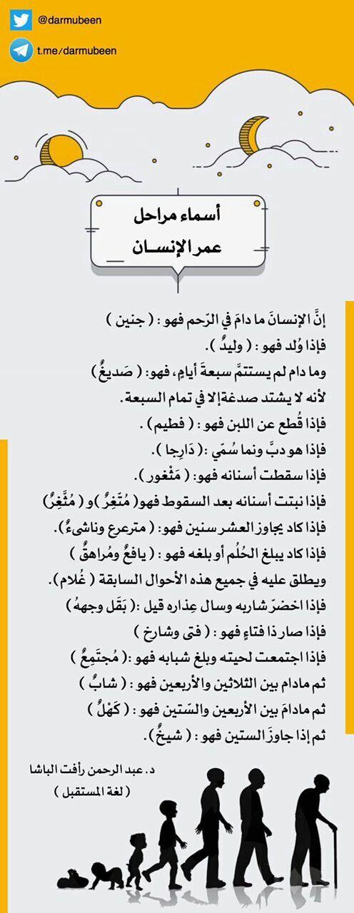 أسماء مراحل عمر الإنسان Beautiful Arabic Words Learn Arabic Language Islamic Phrases