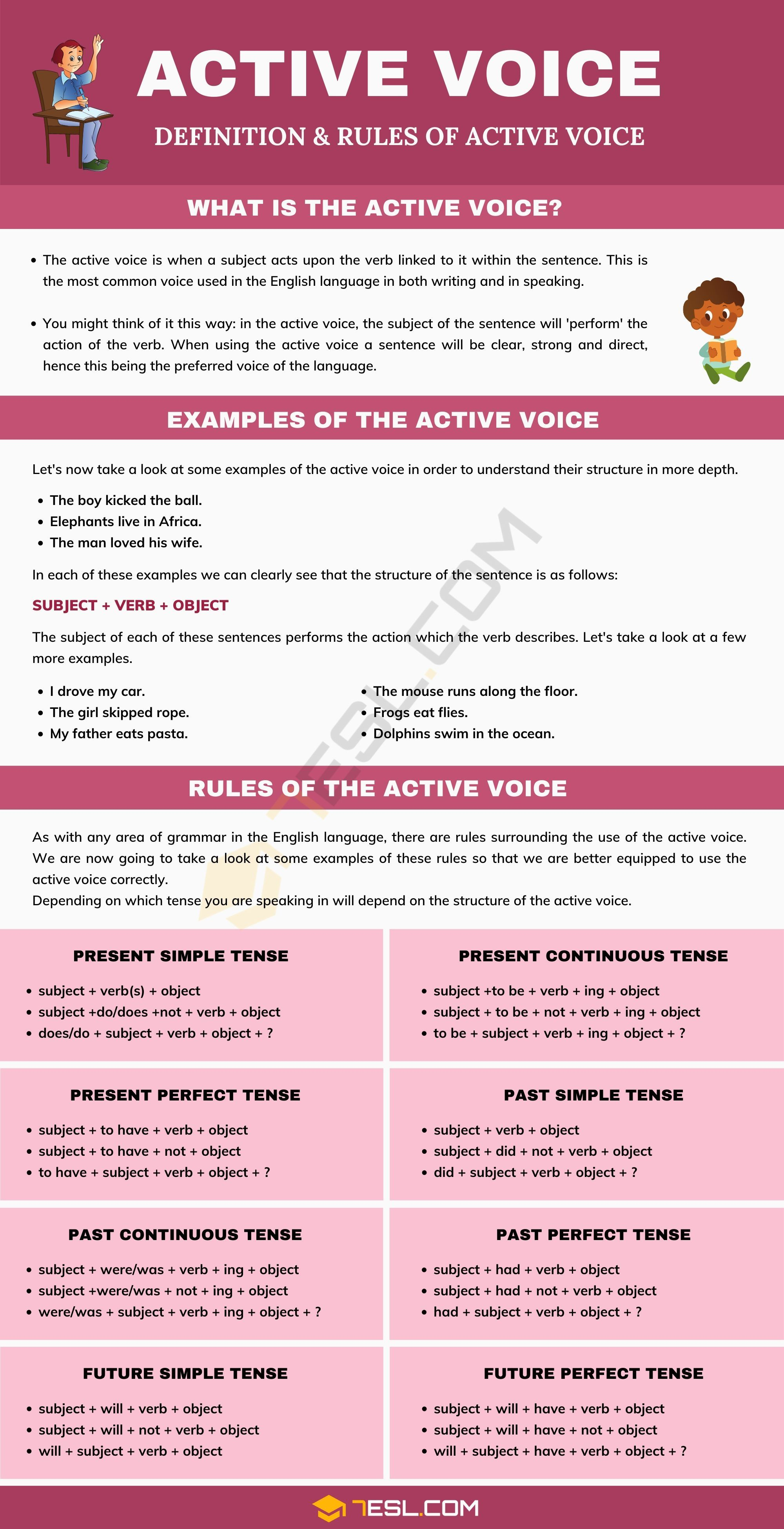 What Is Active Voice Rules And Examples Of Active Voice 7esl Active Voice English Vocabulary Words Learn English Words