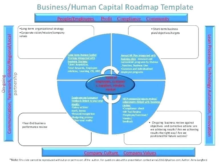 StratPlan Simple strategic planning software Small