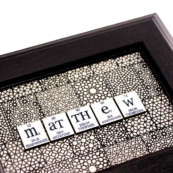 Mens chemistry periodic table name sign personalized custom mens chemistry periodic table name sign personalized custom plaque science gifts urtaz Image collections
