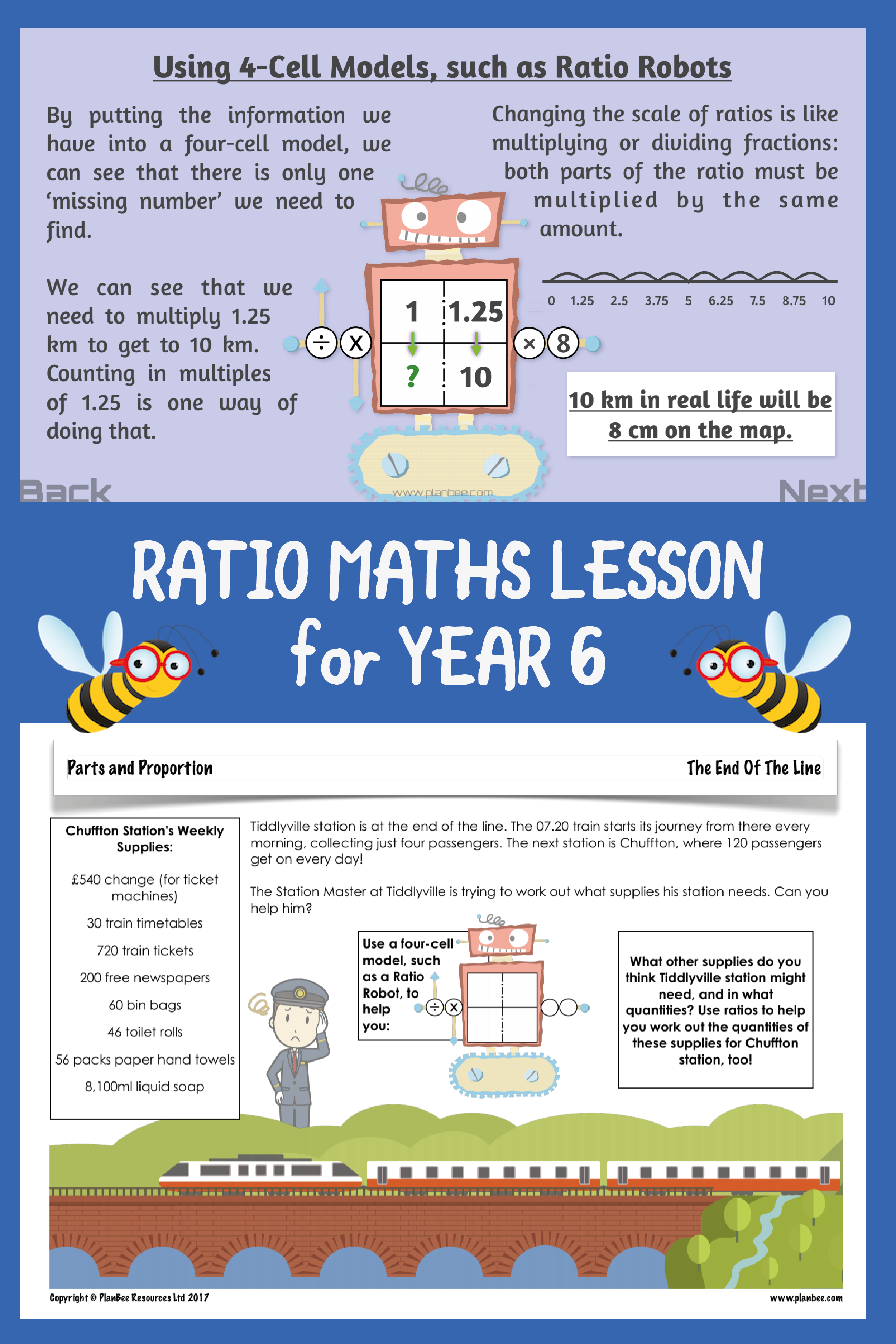 Parts And Proportion How Do We Use Ratios In Real Life