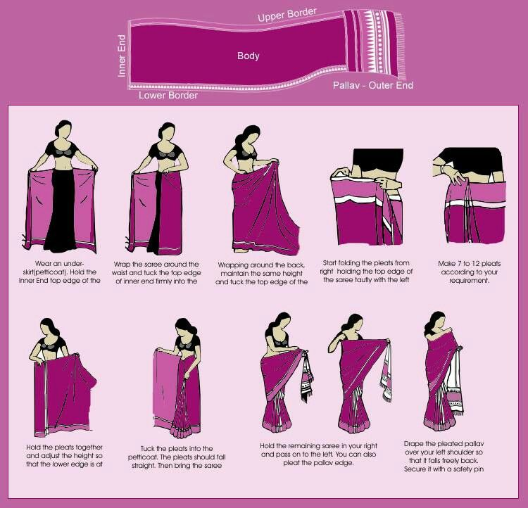 How to wrap a sari