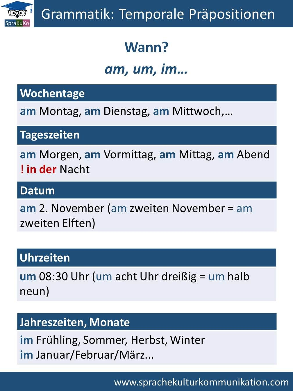 Grammatik, Temporale Präpositionen   Deutsch lernen: Grammatik ...
