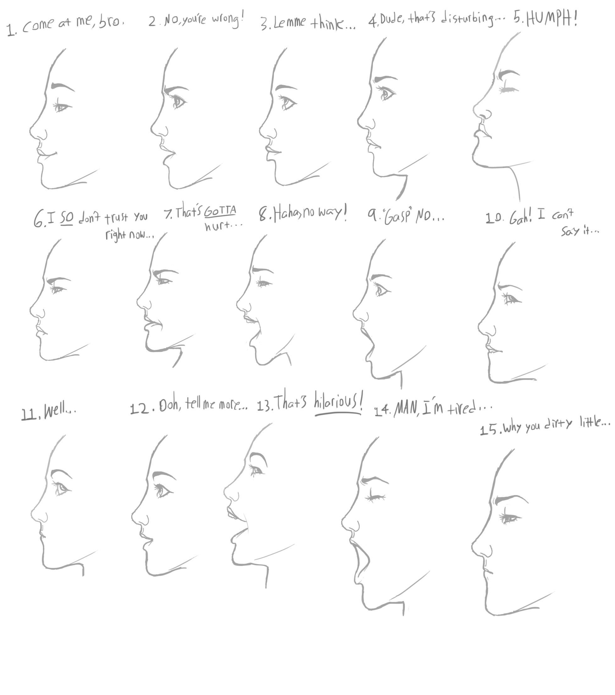 Image result for how to draw anime facial expressions from
