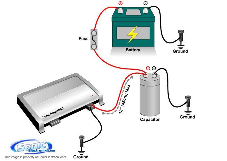 Rockford Fosgate Capacitor Wiring Diagram Intermediate Light Switch How To Install Car Audio Capacitors Zacharias Stuff Pinterest