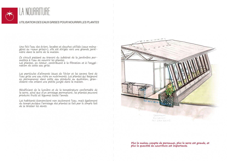 Presentation Theorique Des Principes De La M A D Avec Images