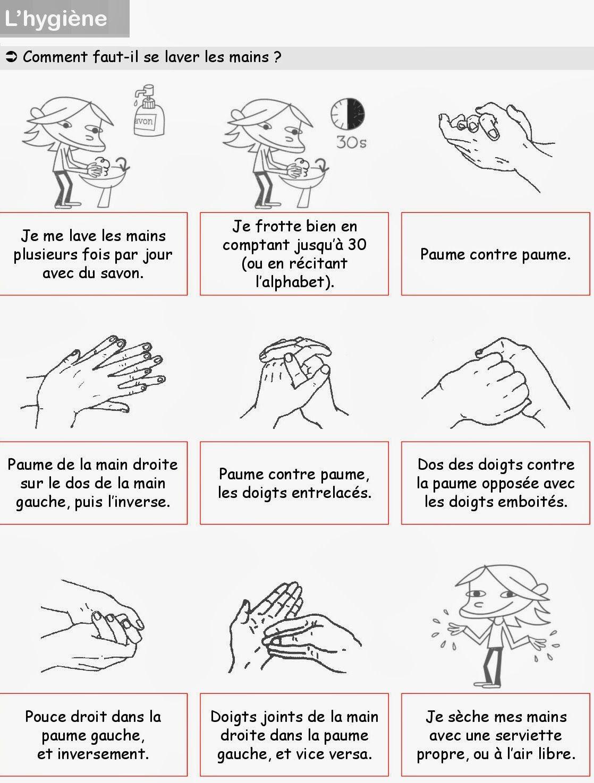 Le blog de cathnounourse lavage des mains enfants - Coloriage lavage des mains ...