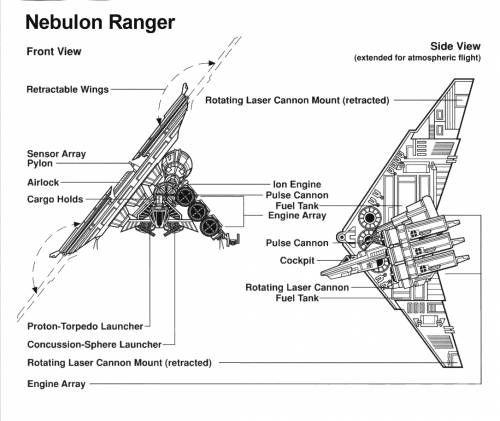 nebulon ranger blueprint