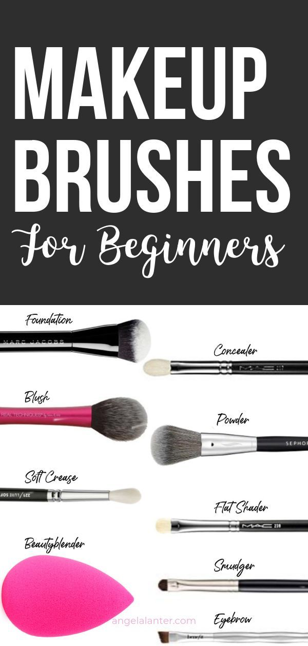 Makeup Brushes for Beginners – Hello Gorgeous, by Angela Lanter