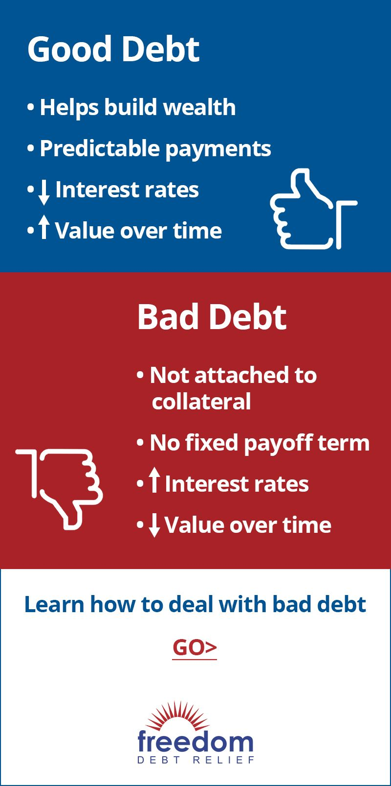 How to Tell the Difference Between Good Debt and Bad Debt