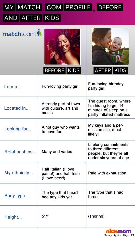 Decode online dating profiles