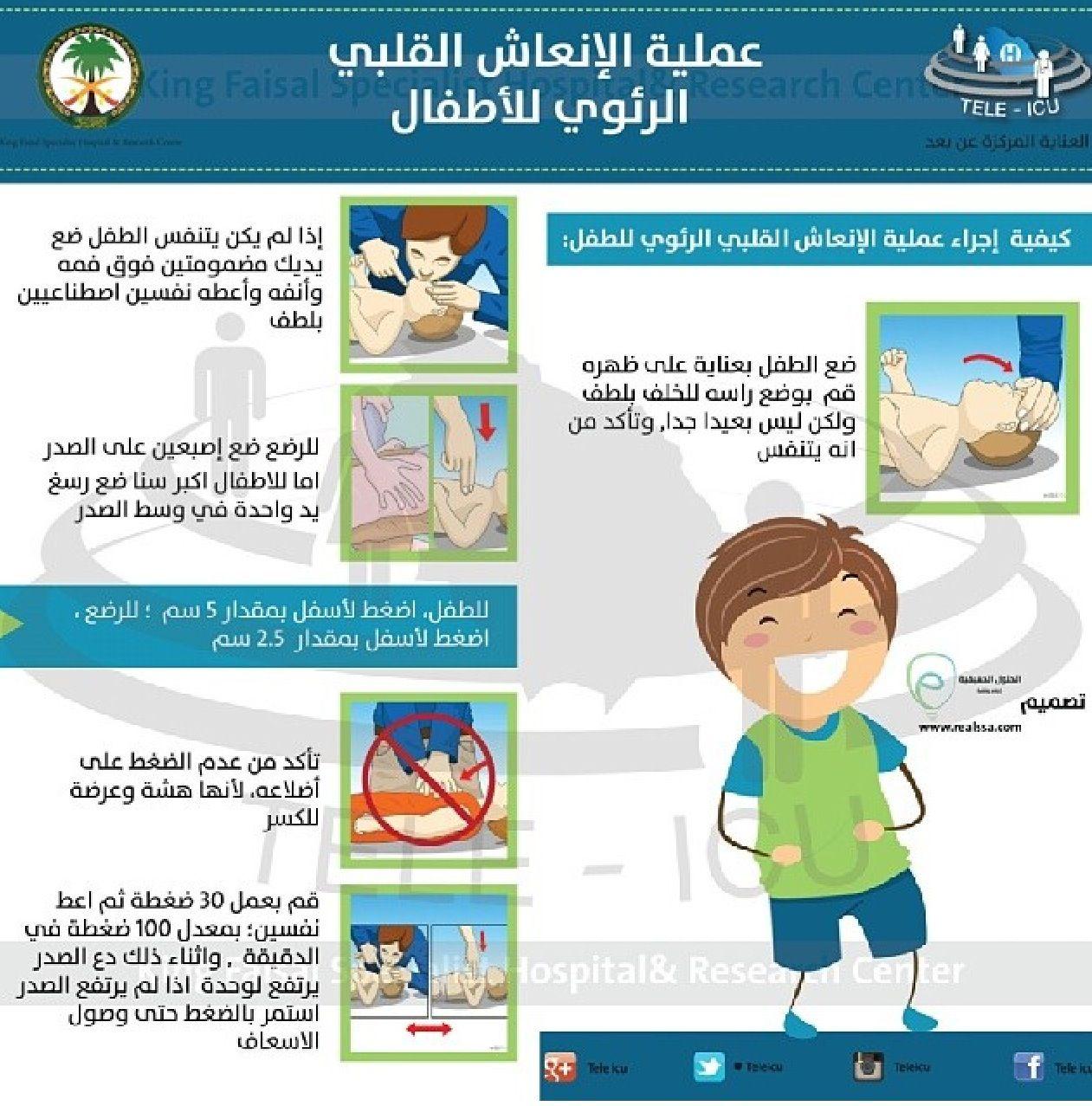 عملية الإنعاش القلبي الرئوي للأطفال Emergency Room Medicine Workout