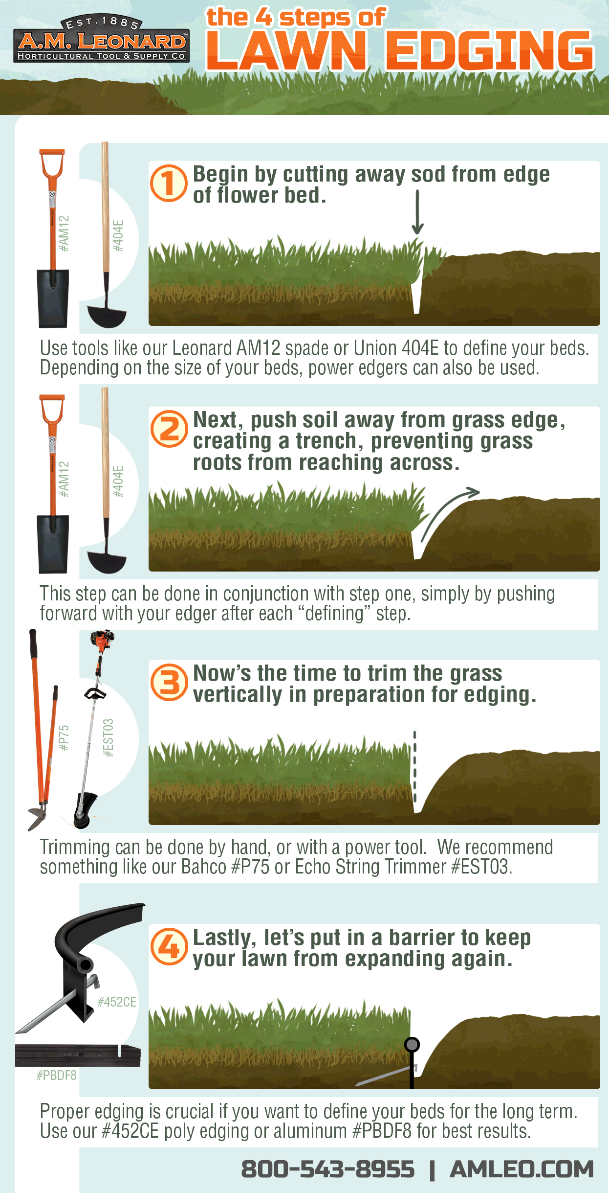 Lawn Edging: Broken Down Into Just A Few Steps To Get Lawns And Flower Beds