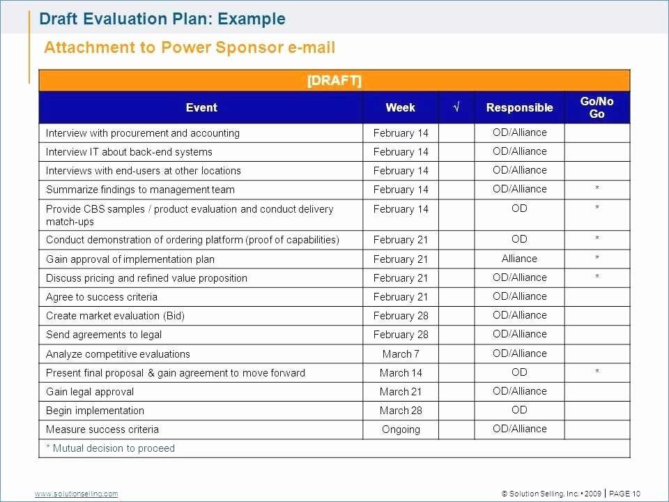 Sales Action Plan Template Inspirational 26 Awesome 30 60 90 Day Sales Action Plan Event Planning Template Event Planning Worksheet Business Plan Template Word