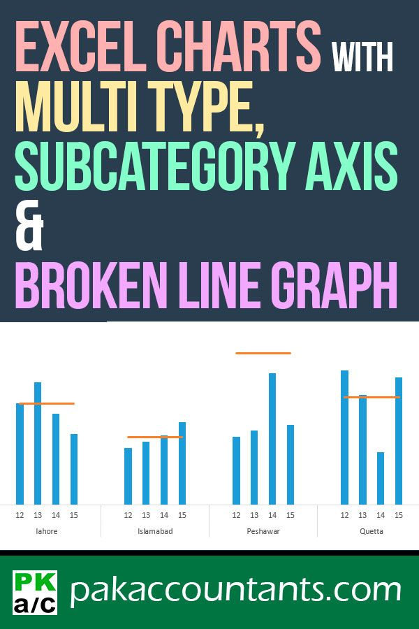 Charts subcategory axis and broken line graph free excel tutorials tips tricks downloadable templates practice workbooks cheat sheets also actual vs target multi type with rh pinterest