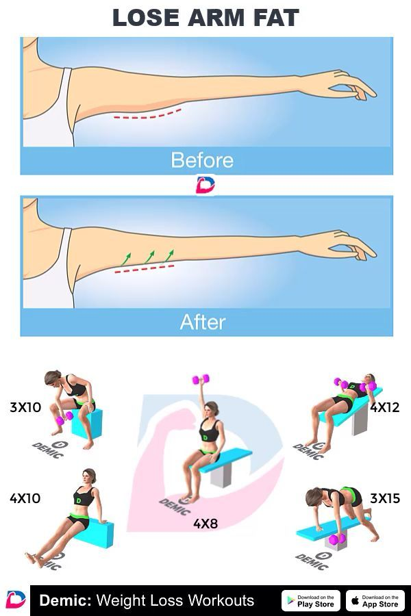 #arms #fatburning #weightlossplans #fitness #workout