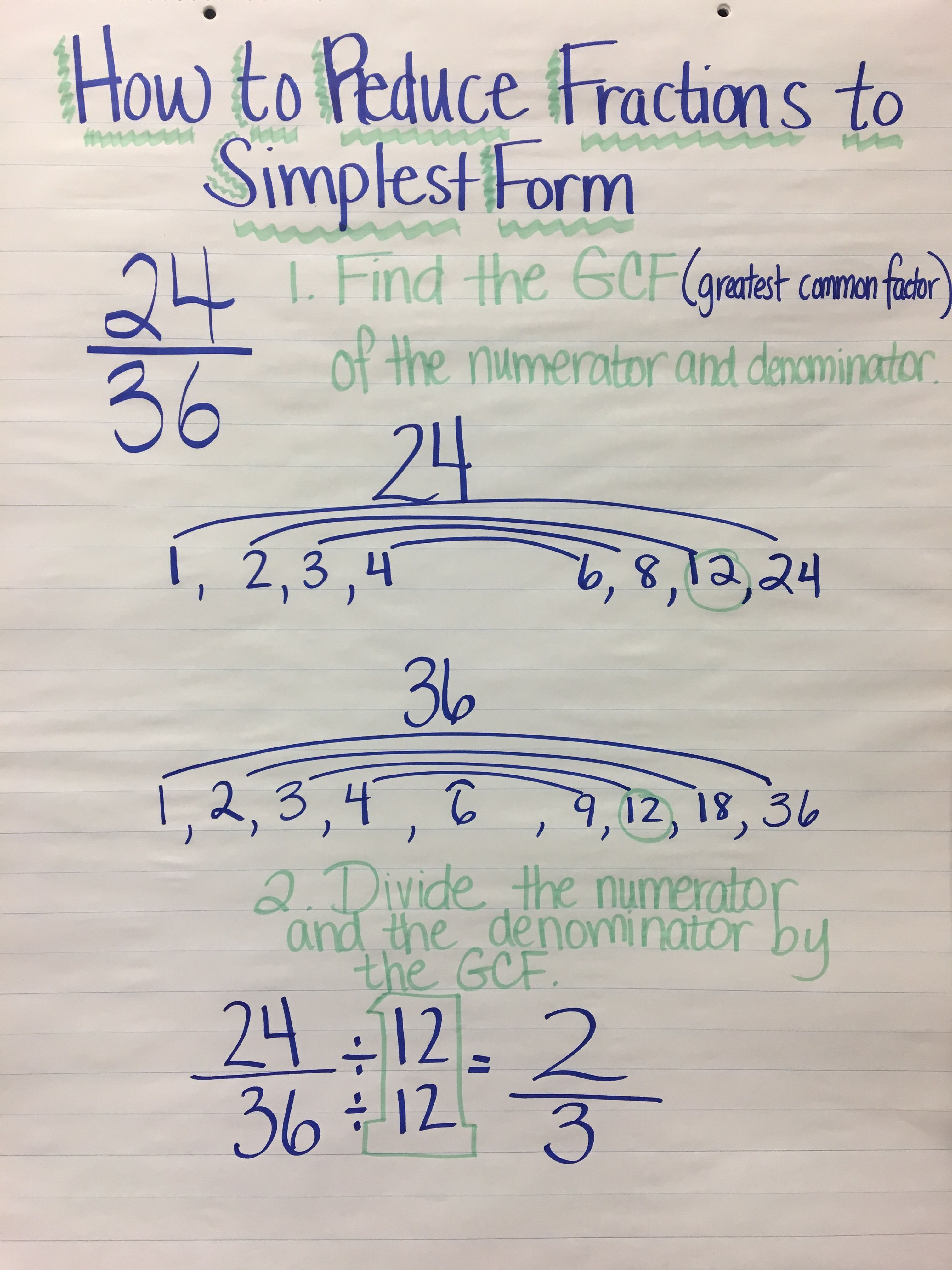 How To Reduce Fractions To Simplest Form 5th Grade Math