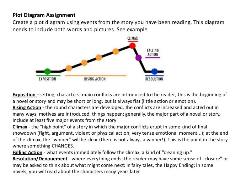 Plot diagram language arts auto electrical wiring diagram plot diagram assignment 9076690 by mrs bishoff via slideshare rh pinterest com book plot diagram literature ccuart Images