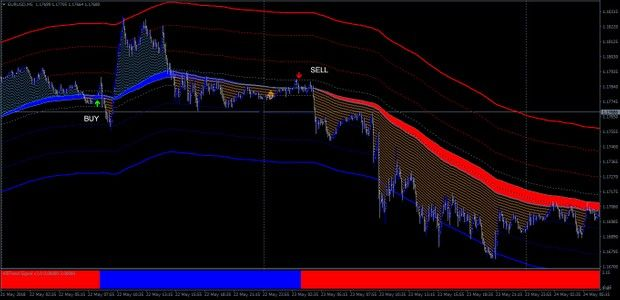 R091 Allitrend No Repaint Trading System V2 Fx Indicators