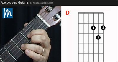 Re Mayor Buscar Con Google Guitar Youtube Electric Guitar