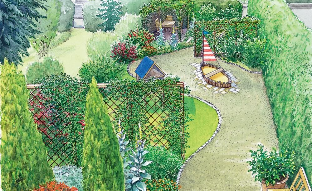 1 Garten 2 Ideen Handtuch Grundstuck Gestalten Schmaler Garten Garten Garten Gestalten