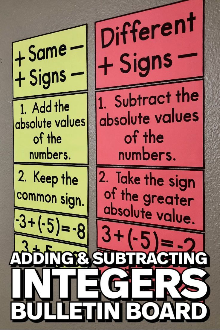 My Math Resources Adding and Subtracting Integers