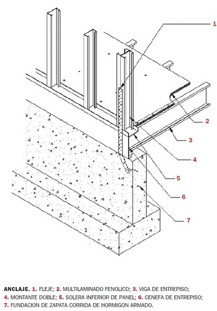 Tipos De Fundaciones Para Steel Frame Estructuras