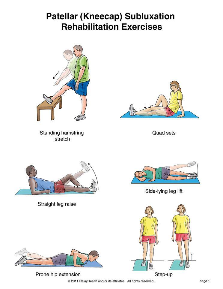 Summit Medical Group Kneecap Subluxation Exercises Rehabilitation Exercises Knee Strengthening Exercises Knee Exercises