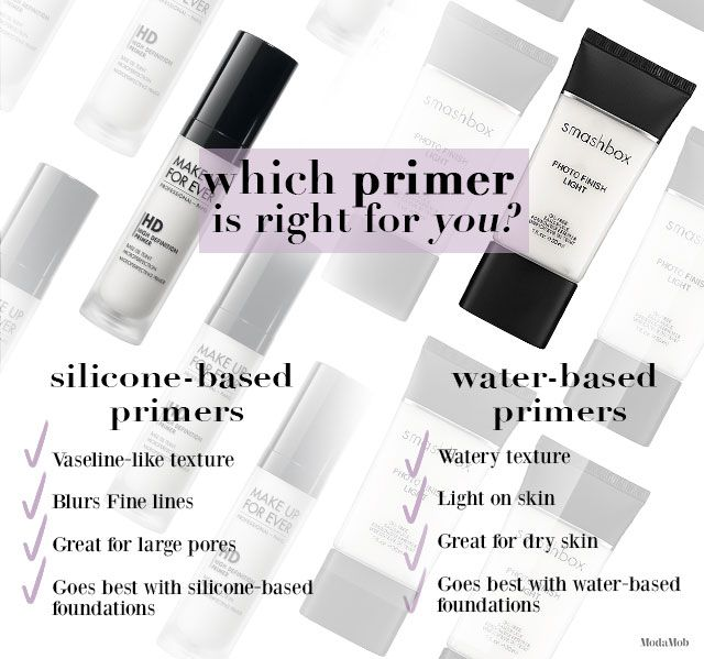 Everything You Need To Know About Water Based Versus Silicone Based Primers Modamob Water Based Primer Makeup Primer Primer