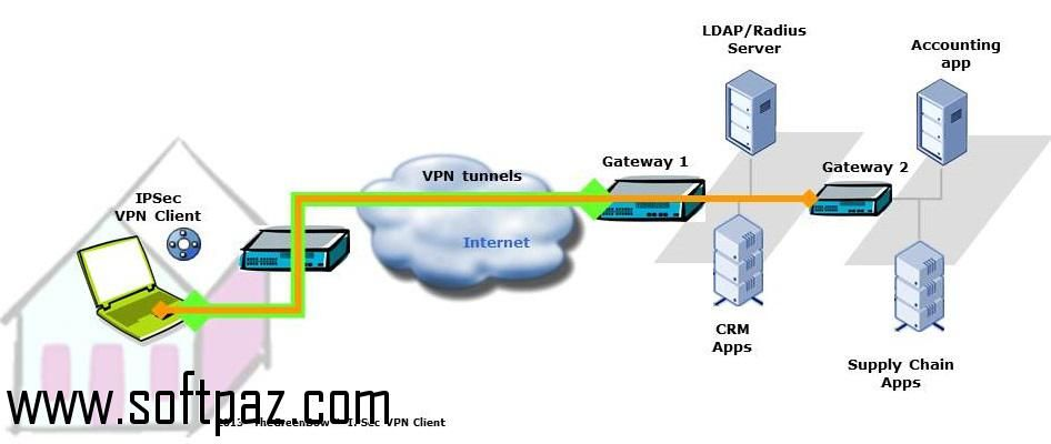 1e7d21f840597b1ed2b9b8ea798aaa13 - What Is Client To Site Vpn