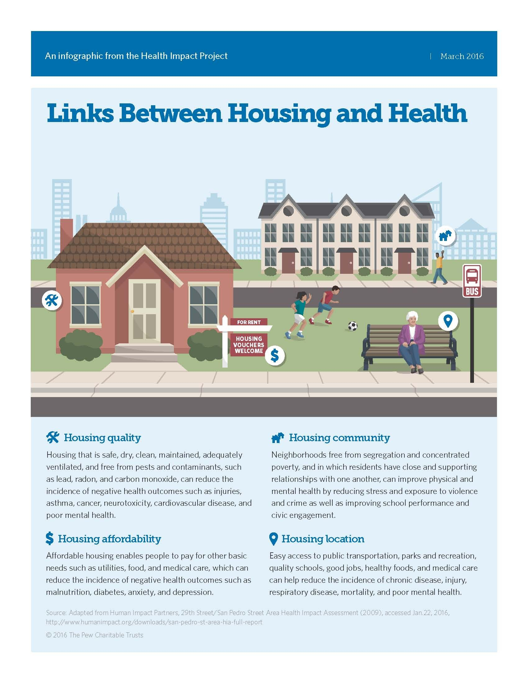 Links Between Housing And Health 1 House Community Housing House Styles