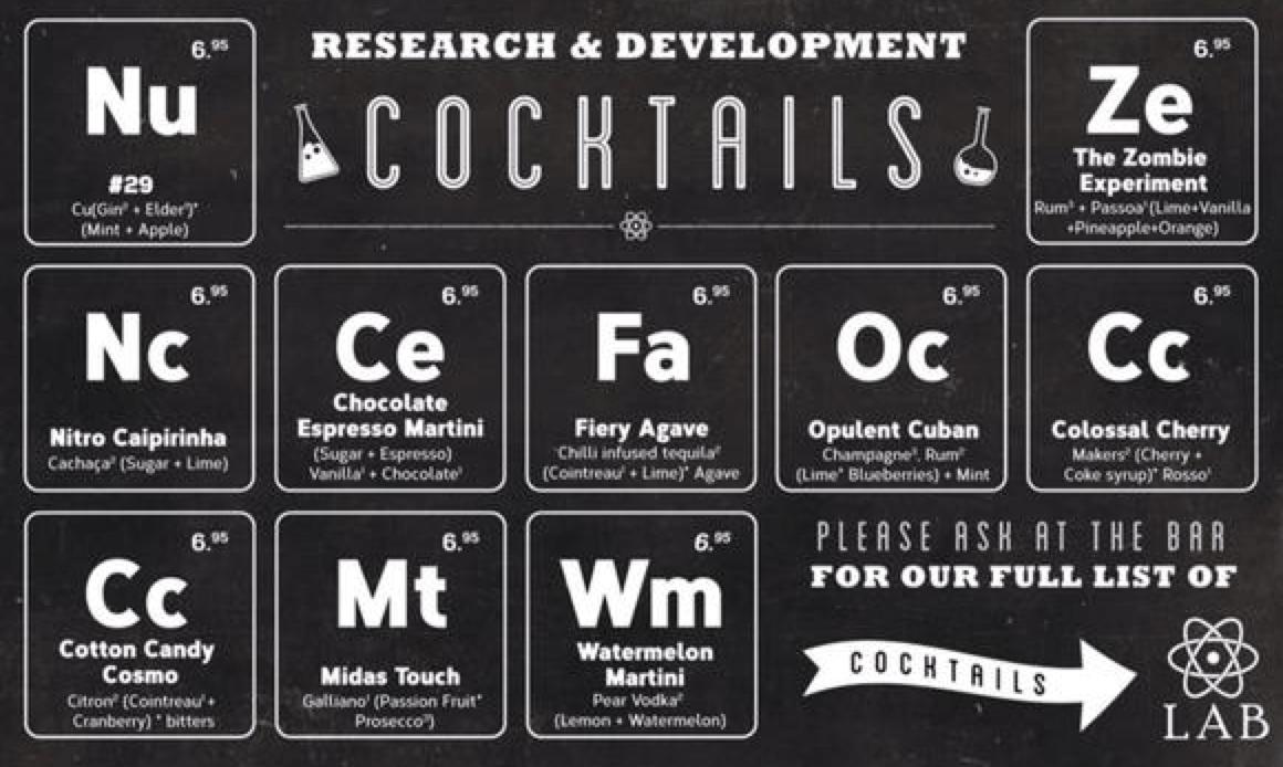 Cocktails LAB