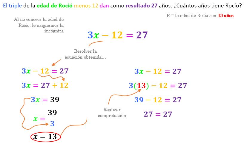 Resolución De Problemas Con Ecuaciones De Primer Grado Ecuaciones Primeros Grados Como Resolver Ecuaciones