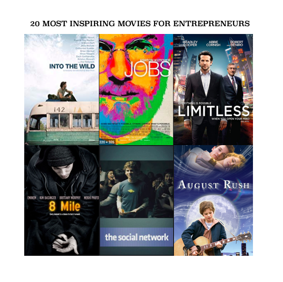 Most Inspirational Movies