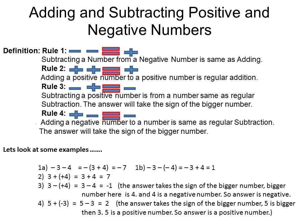 adding and subtracting positive and negative numbers – Adding and Subtracting Negative and Positive Numbers Worksheet