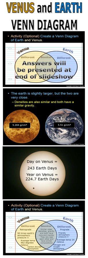 planets lesson  mercury  venus  earth  mars