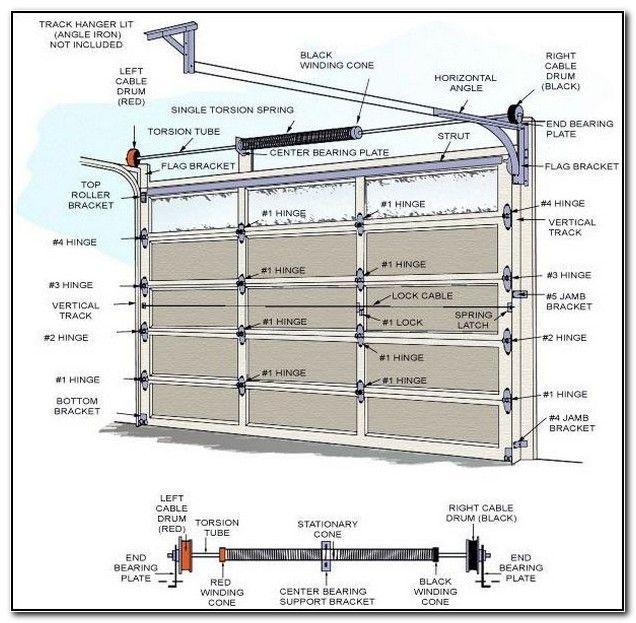 Overhead Garage Doors Parts Check more at https ... on Overhead Garage Door Spring Replacement  id=12425