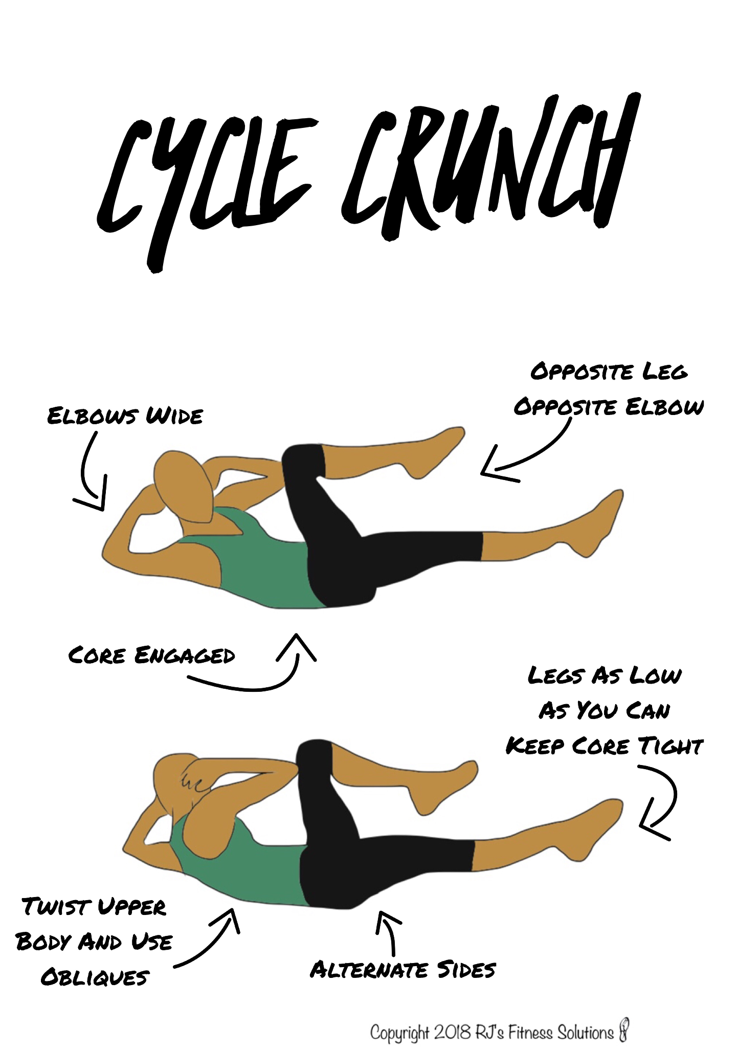 Core Twist Cues Crunches workout, Personal training