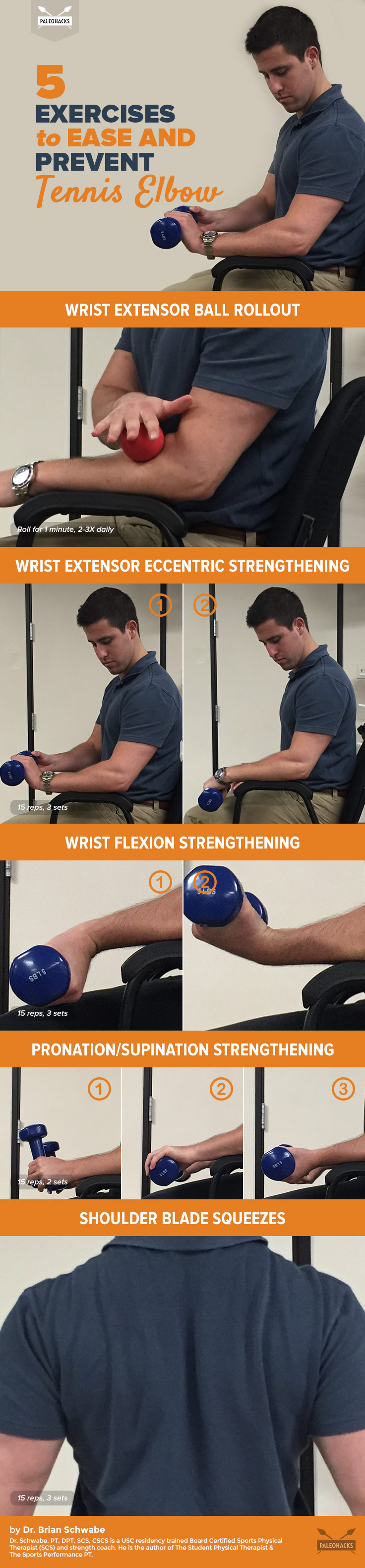 5 Exercises to Treat Tennis Elbow | Tendinite bras ...