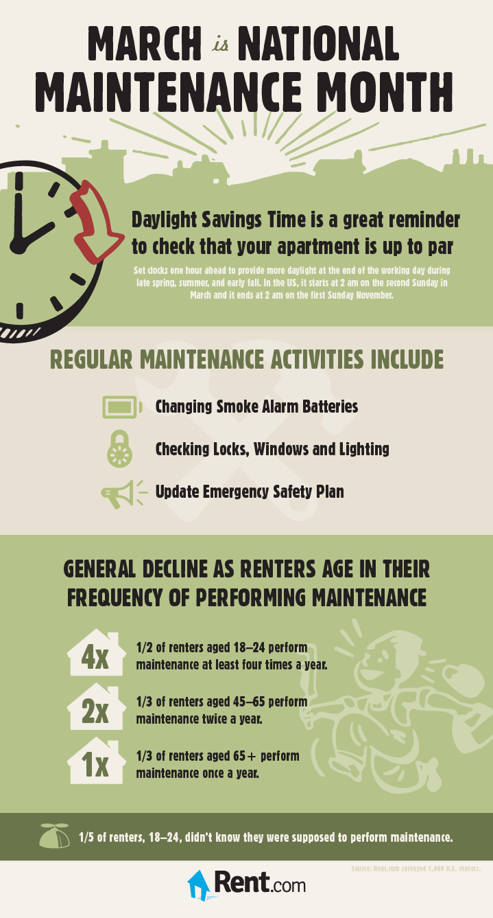 March Is National Maintenance Month Make Sure Your Apartment Up To Par Infographic