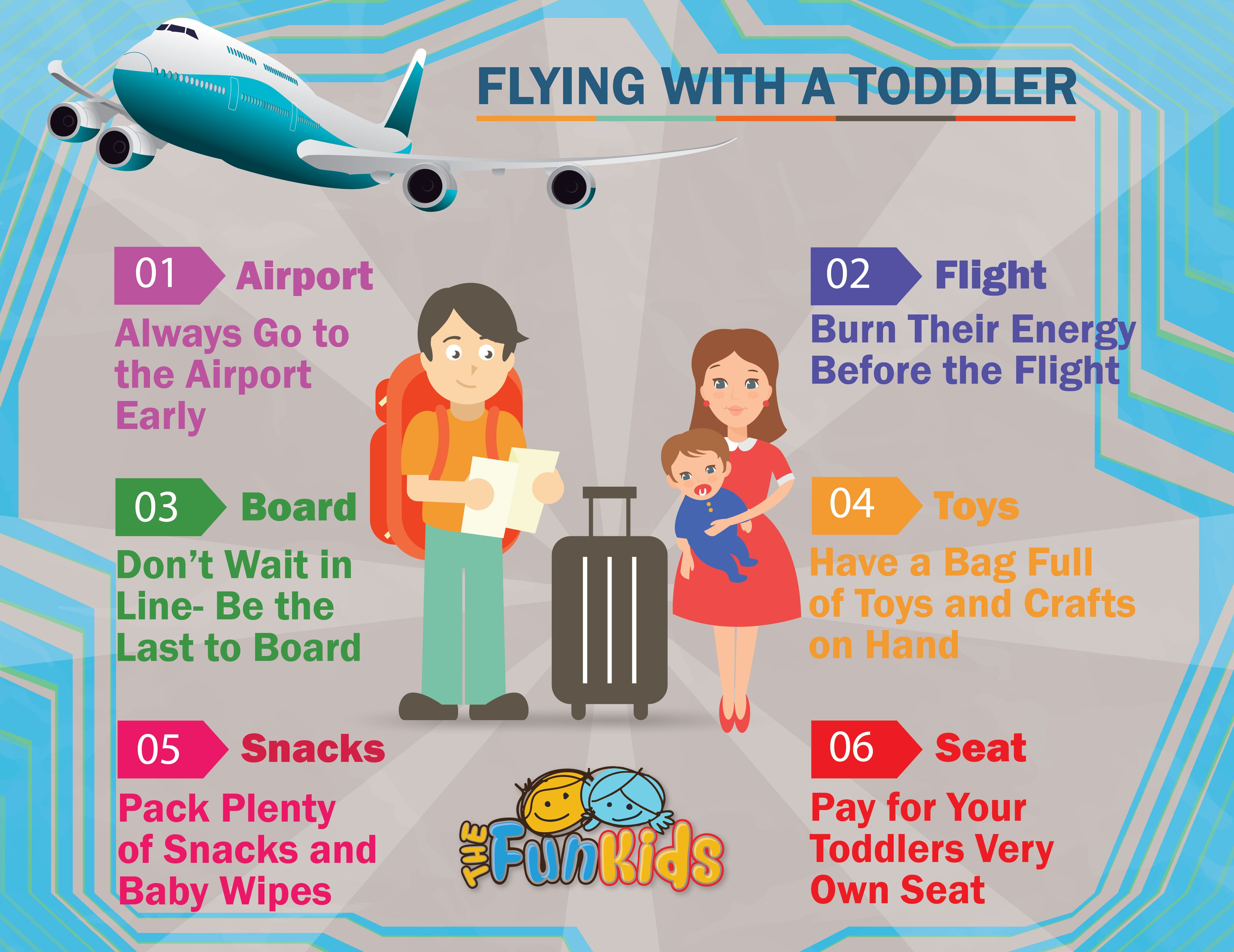 Is Flying With A Toddler In Tow A Nightmare For You See
