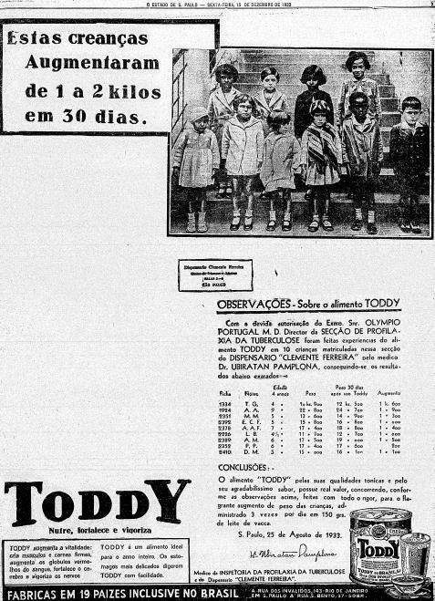 Em 1933, este anúncio do achocolatado Toddy atestava o sucesso de experiência feita com dez crianças matriculadas no 'dispensário infantil' Clemente Ferreira – uma unidade de tratamento de crianças com tuberculose do Estado de São Paulo.  http://blogs.estadao.com.br/reclames-do-estadao/2010/07/13/nutre-fortalece-e-vigoriza/