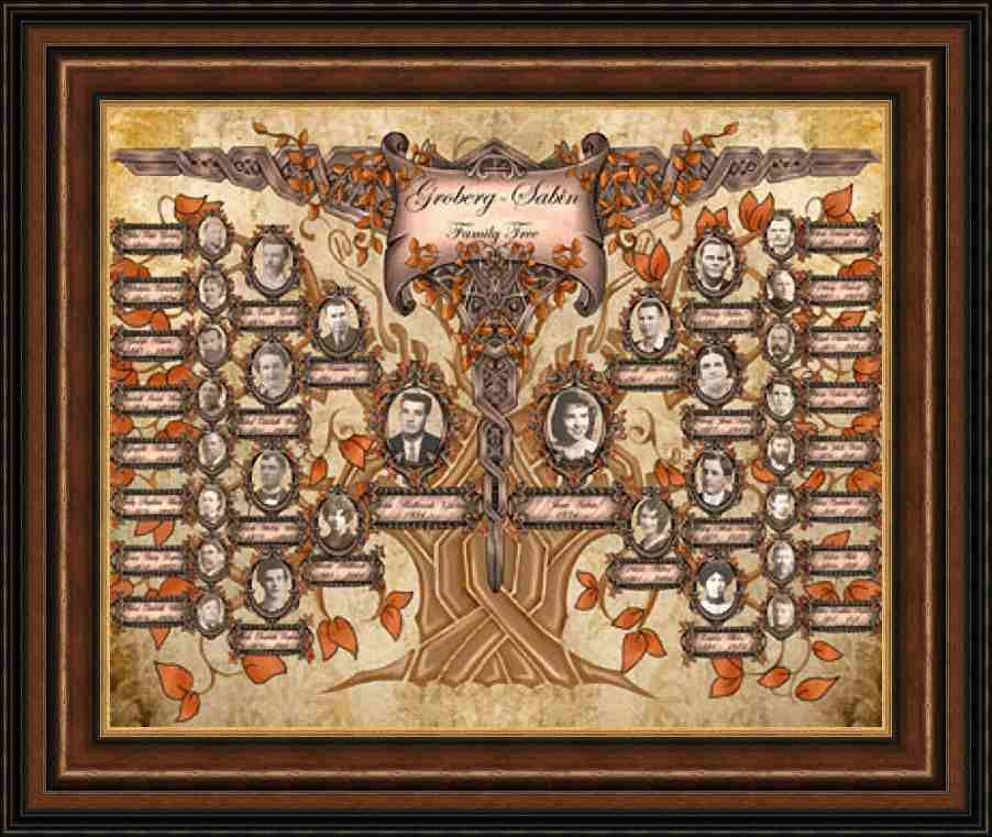 Celtic family tree chart. The picture placeholders make a perfect ...