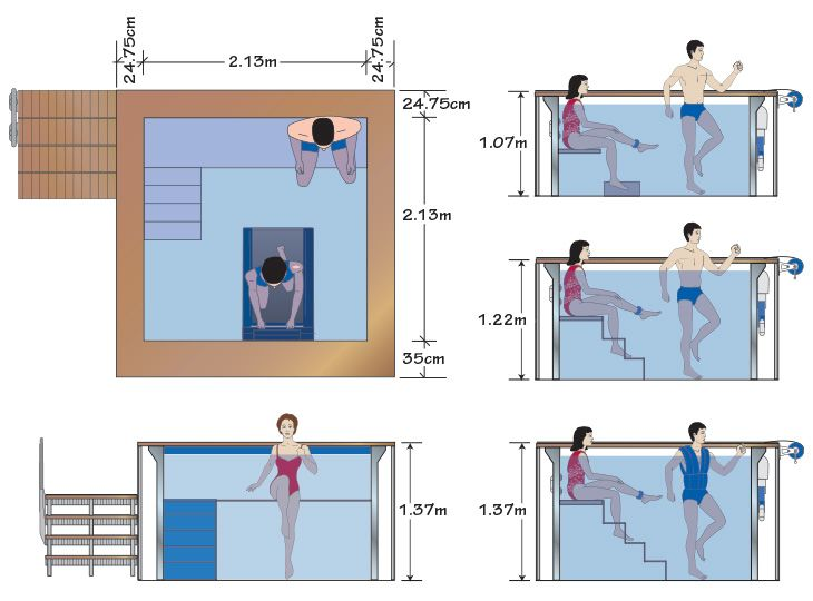 Hydrotherapy pool dimensions google search outstanding for Swimming pool size