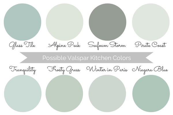 Seven town way kitchen color choices kitchen for Colour choice for kitchen