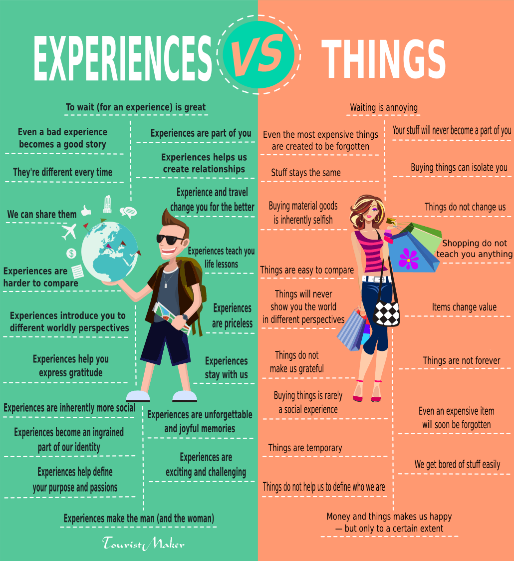 Infographic: Experiences vs things | TouristMaker | Infographic, I wish i  knew, Science teaching resources
